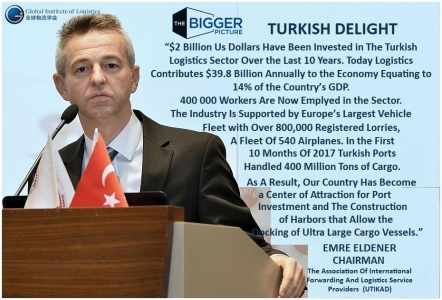 <b> EMRE ELDENER<br>TURKEYS $2 BILLION</b>