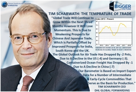 <b>TIM SCHARWATH <br>THE WEATHER MAN</b>