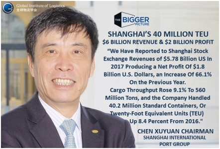 <b>CHEN XUYUAN<br>40 MILLION CONTAINERS</B>