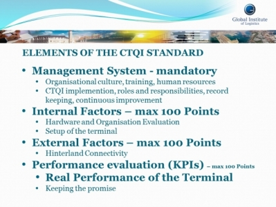 factors global supply chain management