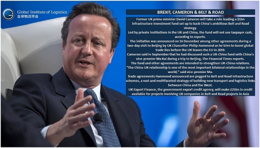 <b>BREXIT, CAMERON, BELT & ROAD</b>