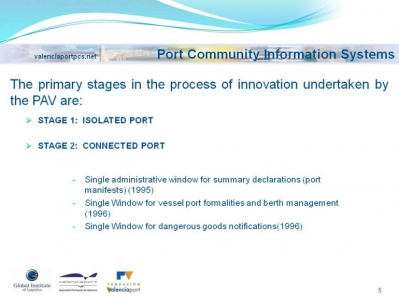 Port Community Systems « GIL HOME